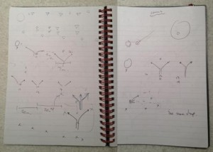 My diagrams and notes from my notebook about the 'Double Post' I showed Tabai...