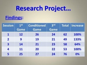 Research Project Findings STATS