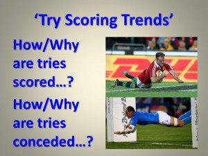 Try Scoring Trends slide