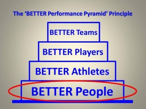 The BETTER Performance Pyramid