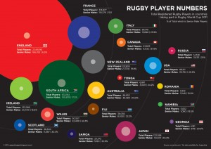 Rugby Player Numbers