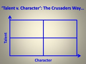 Talent Character Grid The Crusaders Way