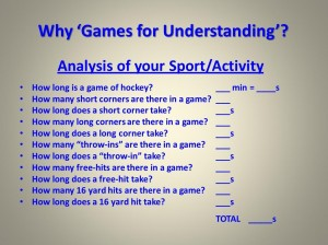 Why use TGfU...Analyse your Sport...
